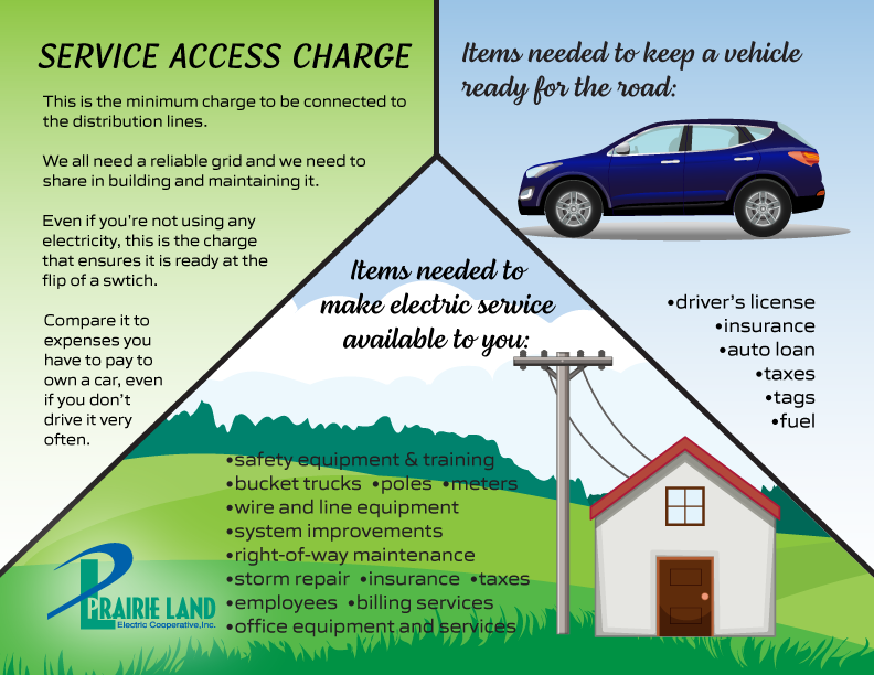 Service-Access-Charge2.png